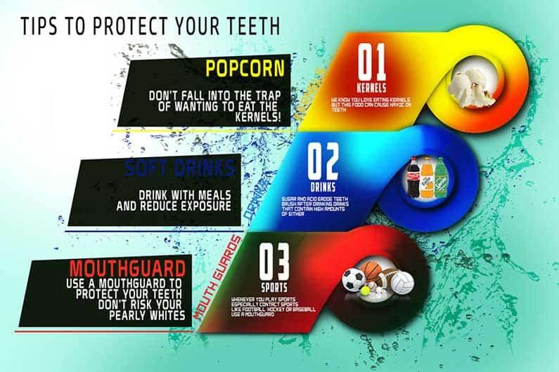 avoiding dental care by protecting your teeth